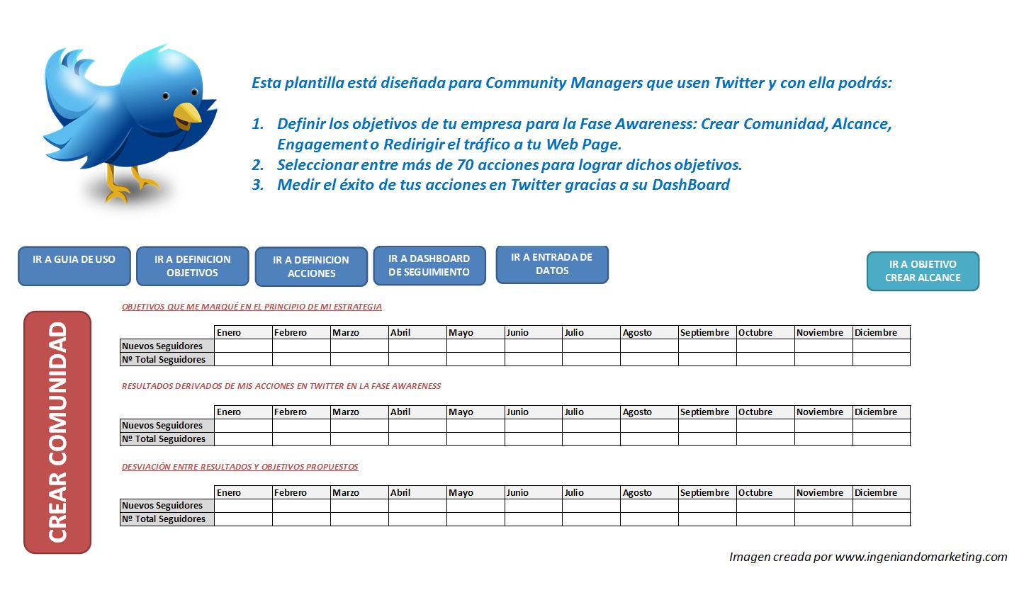 Plantilla Twitter Fase Awareness