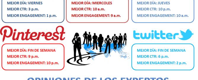 Mejor horario para Redes Sociales
