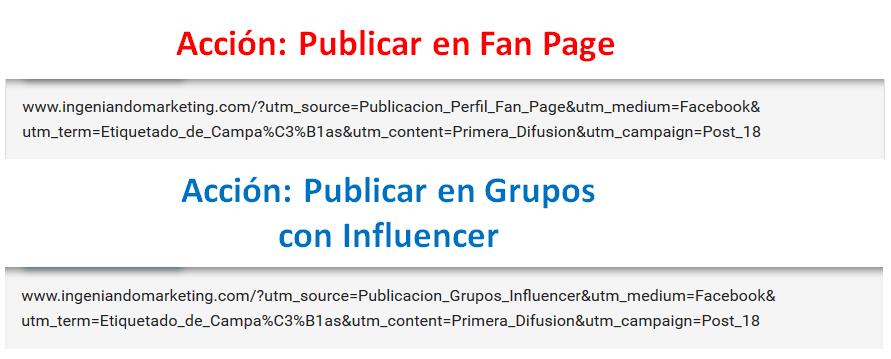 Tutorial Google Analytics Español - Creación URL a través de Google