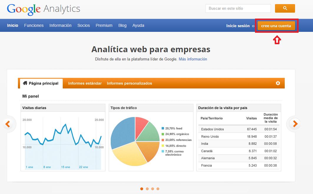 Tutorial Google Analytics Español - Crear una cuenta Google Analytics