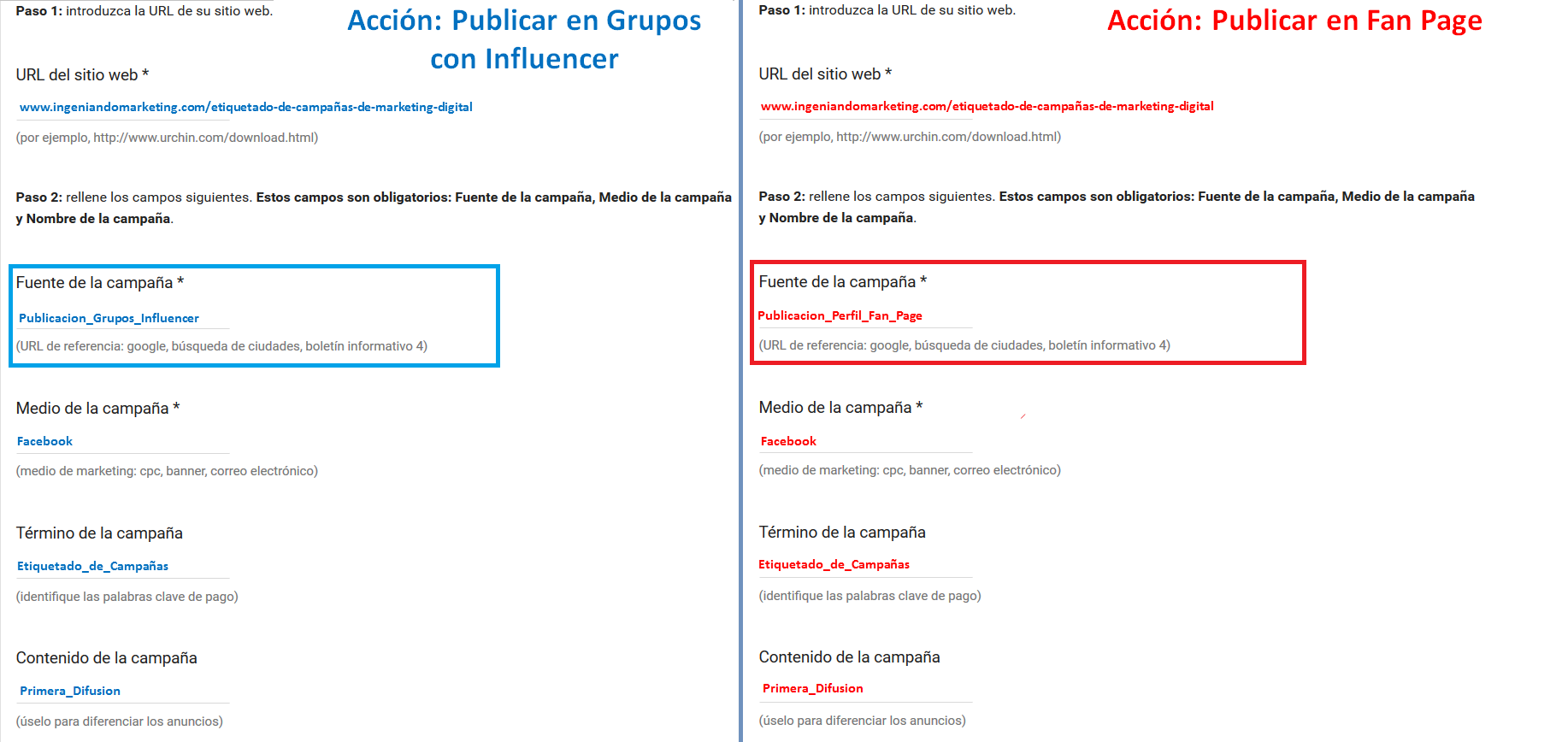 Tutorial Google Analytics Español - Etiquetar Campañas Marketing Digital