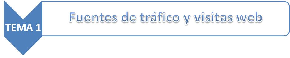 Tutorial Google Analytics Español - Fuentes de Tráfico y visitas web