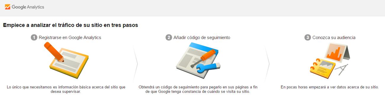 Tutorial Google Analytics Español - Pasos crear cuenta Google Analytics