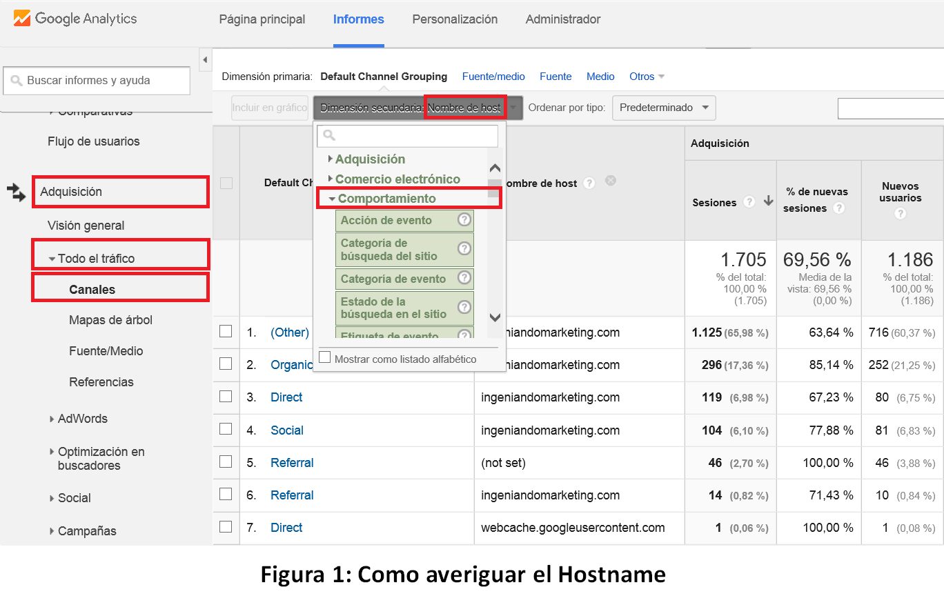 Averiguar Hostname del Trafico Spam