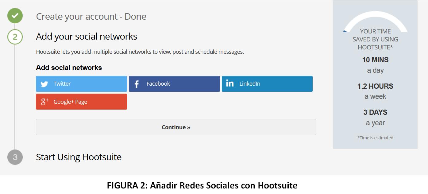 Gestor de Redes Sociales para Community Managers