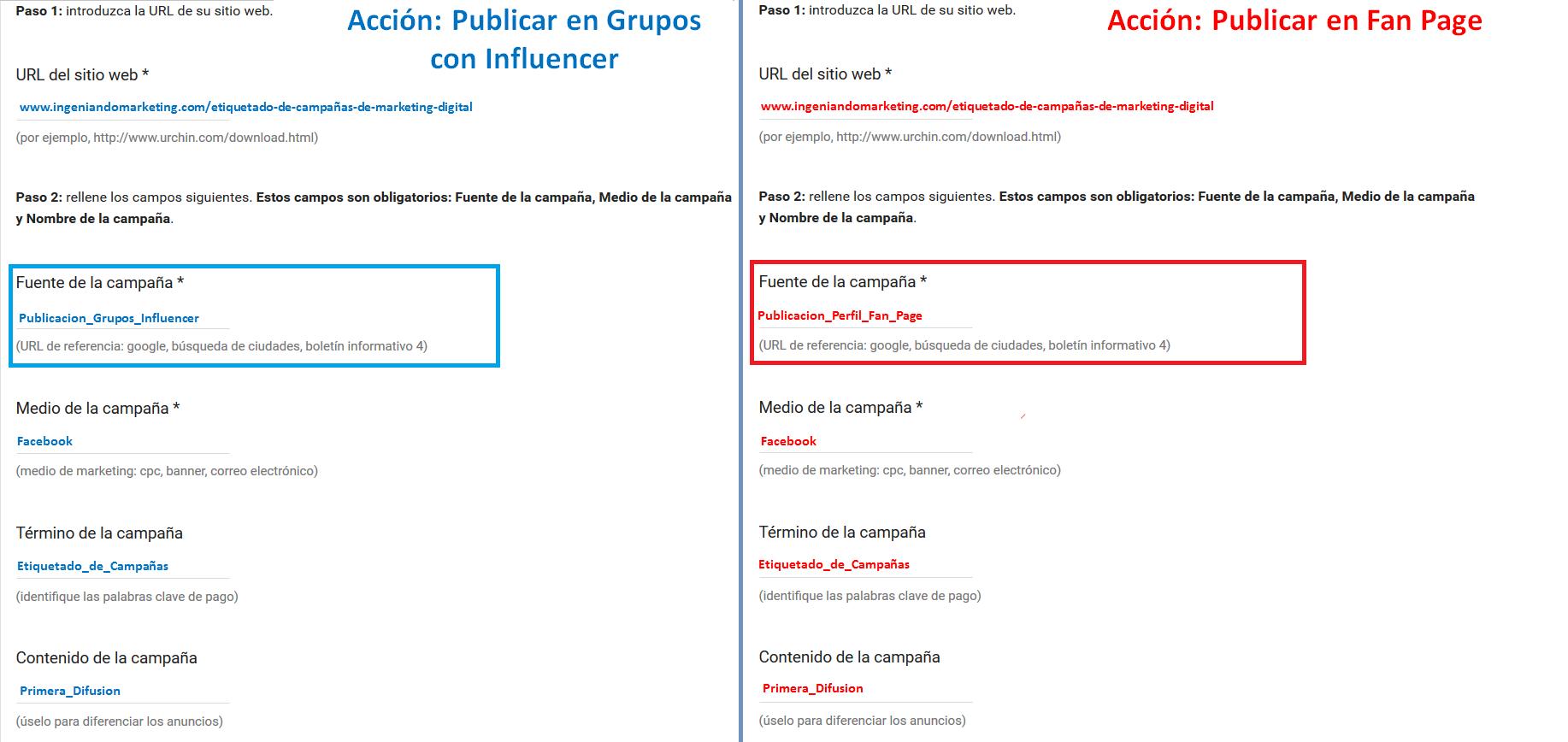 Tutorial Google Analytics Español - Etiquetar Campañas Marketing Digital